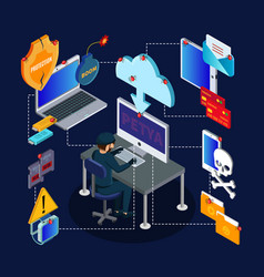 isometric cyber crime concept vector image