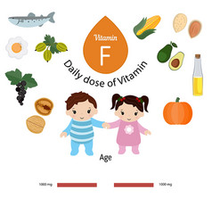 Vitamin f or essential fatty acids infographic vector