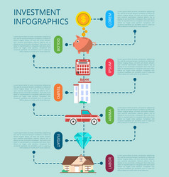 Investment infographic concept in flat design vector
