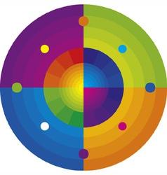 Rainbow mandala vector