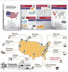 United states of america travel guide book vector