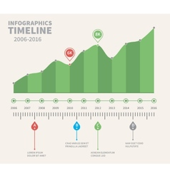 Green timeline infographic design vector