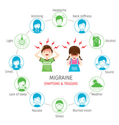 Young man girl with migraine symptoms and triggers vector