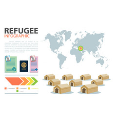 World map geographical infographic immigration vector