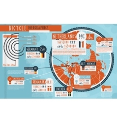 Cycling worldwide infographic report poster vector