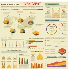 World religions infographic design template vector image vector image