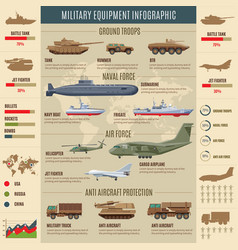 Military transport infographic concept vector