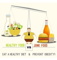 Nutrition infographic v vector