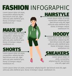 Fashion infographic with girl in sweatshirt vector