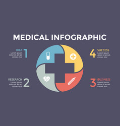 plus infographic medical diagram vector image vector image