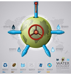 Worldwide water pipeline ecology and environment vector