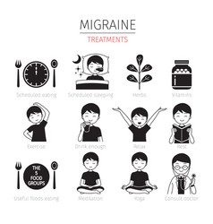 Migraine treatments icons set monochrome vector