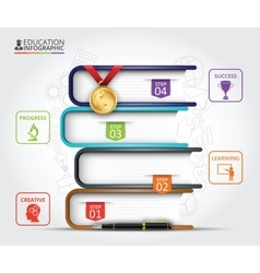 Books step education infographics vector