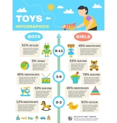 Infographics toys set vector