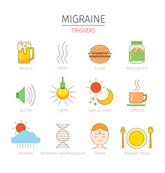 Migraine triggers icons set vector