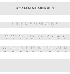 Set of monochrome icons with roman numerals vector
