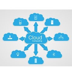 Cloud computing concept modern design template vector