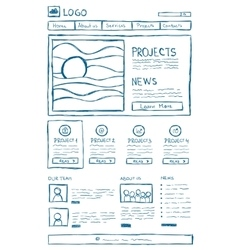 Website layout doodle vector