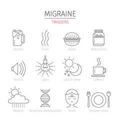 Migraine triggers outline icons set vector