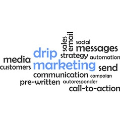 Word cloud drip marketing vector