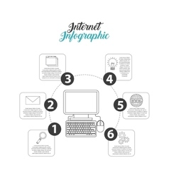 Computer design infographic concept vector