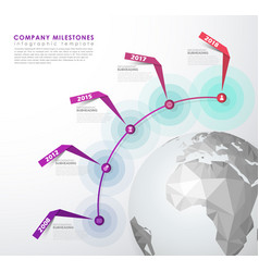 infographic startup milestones time line template vector image