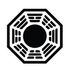 Dharma vector