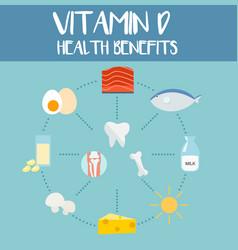 Health benefits of vitamin d vector