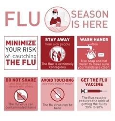 Flu season is here vector