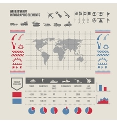Military strategy map infographic vector image vector image