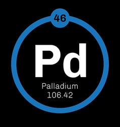 Palladium chemical element vector