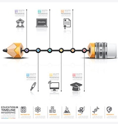 Education and learning with pencil lead timeline vector