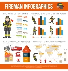 Firemen reports and statistics flat infographic vector
