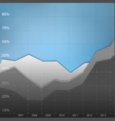 Business chart template vector