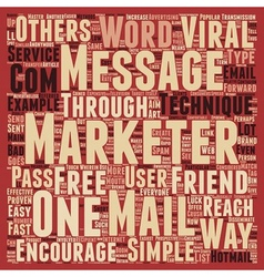 Other viral techniques 1 text background wordcloud vector