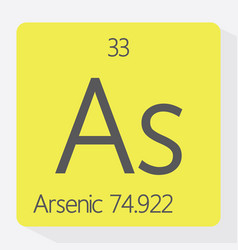 Arsenic vector