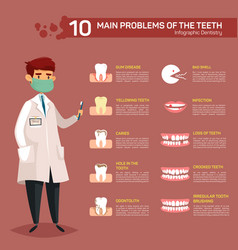 Infographic with dentist and teeth problems vector