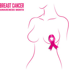 Breast cancer1 vector