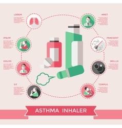 Asthma inhaler page of website vector