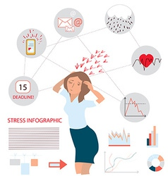 Stress infographic vector image vector image