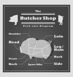 Pork cuts diagram butcher shop background vector