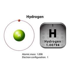 Symbol and electron diagram for hydrogen vector