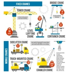 Lifting equipment infographics vector