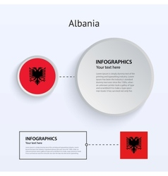 Albania country set of banners vector