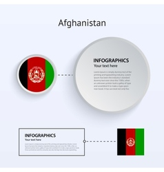 Afghanistan country set of banners vector