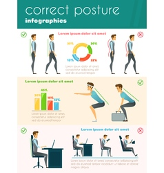 Posture infographics template vector