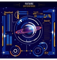 Abstract future interface composition vector