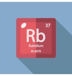 Chemical element rubidium flat vector