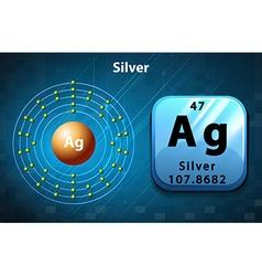 Symbol and electron diagram for silver vector