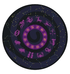Zodiac wheel vector